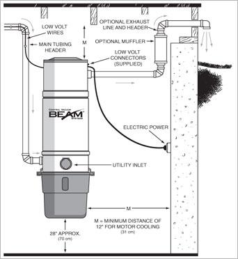 Central Vacuum | Beam Central Vacuum Wiring Diagram |  | Gator Tech Integration